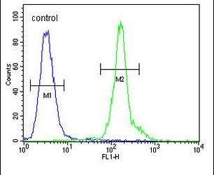 CD301 Antibody (PA5-24058) in Flow Cytometry