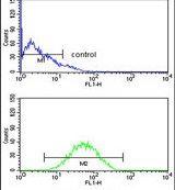 CNDP1 Antibody (PA5-26174) in Flow Cytometry