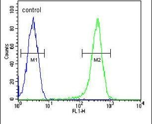 COX10 Antibody (PA5-24207) in Flow Cytometry