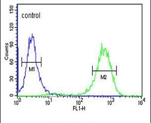 CTC1 Antibody (PA5-24695) in Flow Cytometry
