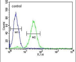 CREM Antibody (PA5-26131) in Flow Cytometry
