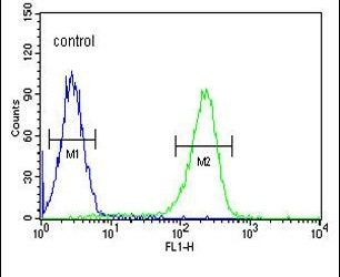 CXCR3 Antibody (PA5-23679) in Flow Cytometry