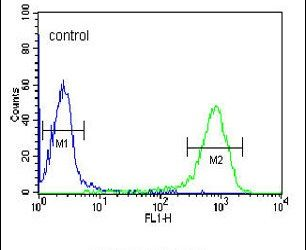 DCP2 Antibody (PA5-26190) in Flow Cytometry