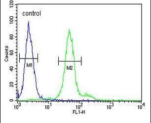 DDX23 Antibody (PA5-24792) in Flow Cytometry