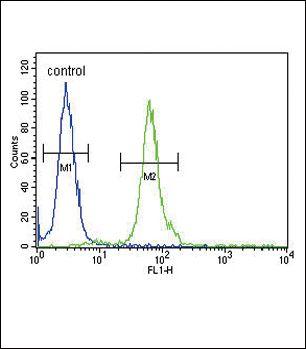 DFFB Antibody (PA5-26840) in Flow Cytometry