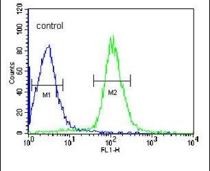 DIPA Antibody (PA5-26129) in Flow Cytometry