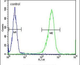 DIRAS3 Antibody (PA5-25785) in Flow Cytometry