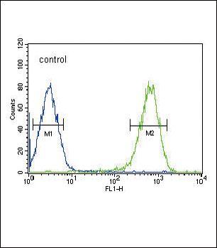 DLAT Antibody (PA5-25260) in Flow Cytometry