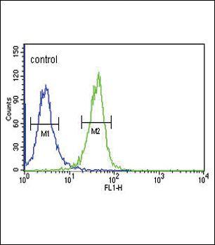 DNAJC6 Antibody (PA5-26981) in Flow Cytometry