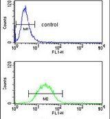 Fibulin 3 Antibody (PA5-26104) in Flow Cytometry