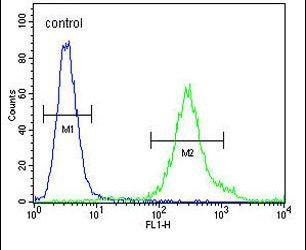 FBXL2 Antibody (PA5-24951) in Flow Cytometry