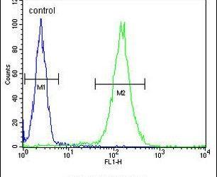 FBXO34 Antibody (PA5-25598) in Flow Cytometry