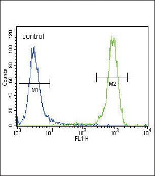 FGFR2 Antibody (PA5-14651) in Flow Cytometry