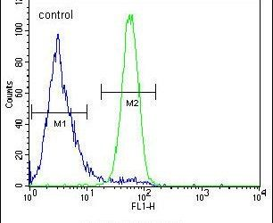 FSTL1 Antibody (PA5-24035) in Flow Cytometry