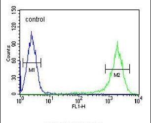 GAGE7 Antibody (PA5-26760) in Flow Cytometry
