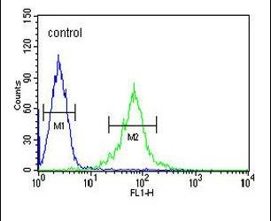 GAS2L1 Antibody (PA5-23739) in Flow Cytometry