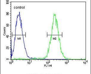 GNAT1 Antibody (PA5-26784) in Flow Cytometry