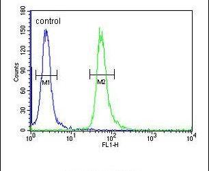 GNAT3 Antibody (PA5-23986) in Flow Cytometry