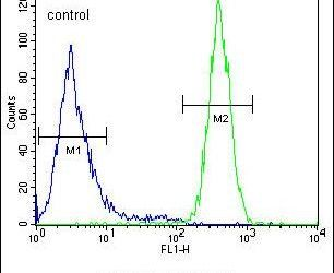 GOLGA2L1 Antibody (PA5-24076) in Flow Cytometry