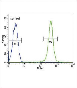 GPI Antibody (PA5-26787) in Flow Cytometry