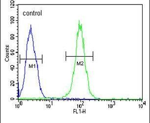 GRP78 Antibody (PA5-24962) in Flow Cytometry