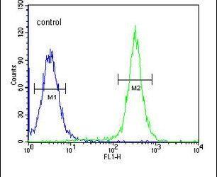 GSDMA Antibody (PA5-24813) in Flow Cytometry