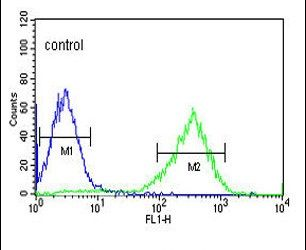 HFE2 Antibody (PA5-26703) in Flow Cytometry