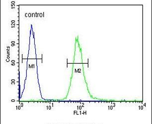 IL2RG Antibody (PA5-26461) in Flow Cytometry