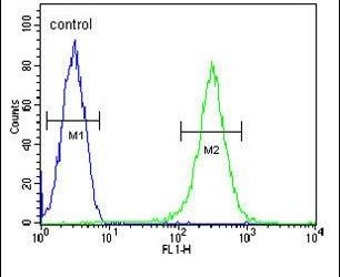 INPP5B Antibody (PA5-23992) in Flow Cytometry