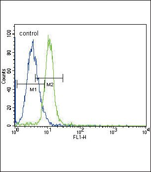 JAK2 Antibody (PA5-11267) in Flow Cytometry