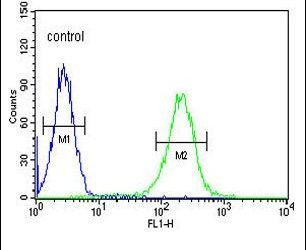 KIAA1324L Antibody (PA5-24451) in Flow Cytometry