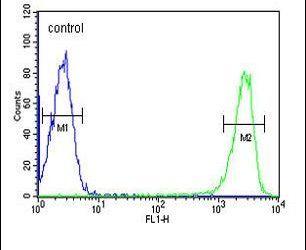 KIR2DS3 Antibody (PA5-25667) in Flow Cytometry