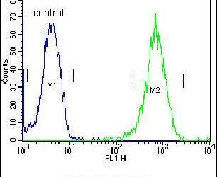LARP6 Antibody (PA5-24317) in Flow Cytometry