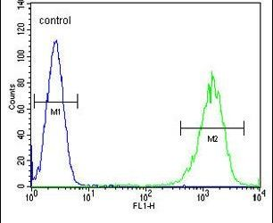LFNG Antibody (PA5-26532) in Flow Cytometry