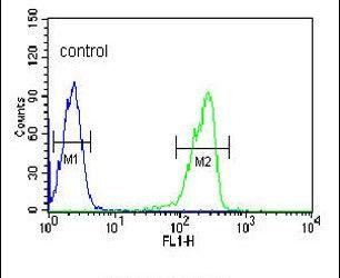 LRG1 Antibody (PA5-25904) in Flow Cytometry