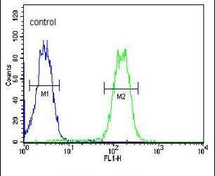 LYRM4 Antibody (PA5-24175) in Flow Cytometry