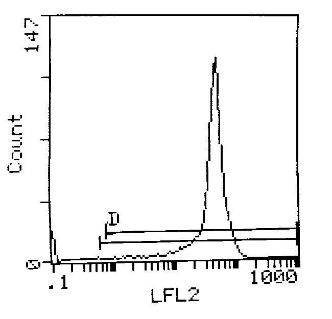 CD4 Antibody (MA5-17392) in Flow Cytometry