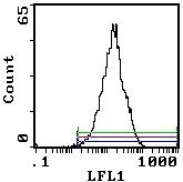 CD5 Antibody (MA5-17402)