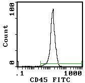 CD45 Antibody (MA5-17422) in Flow Cytometry