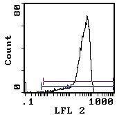 CD200 Antibody (MA5-17567)