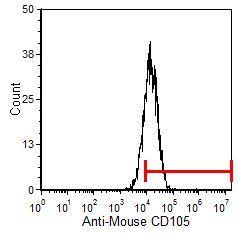 CD105 Antibody (MA5-17943) in Flow Cytometry