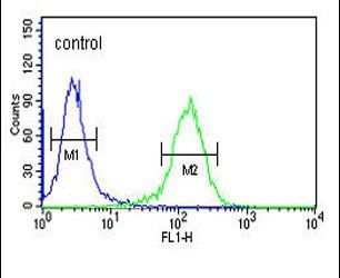 MARCO Antibody (PA5-26888) in Flow Cytometry