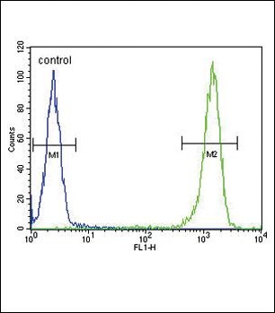 MC2R Antibody (PA5-25454) in Flow Cytometry