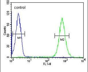MICALL2 Antibody (PA5-24826) in Flow Cytometry