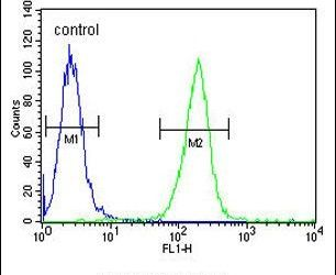 MOB1 Antibody (PA5-14268) in Flow Cytometry