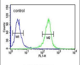 MTMR15 Antibody (PA5-25171) in Flow Cytometry
