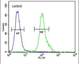 MYCT1 Antibody (PA5-24018) in Flow Cytometry
