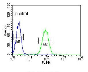 NASP Antibody (PA5-24835) in Flow Cytometry