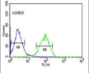 NR5A1 Antibody (PA5-25030) in Flow Cytometry