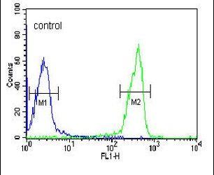 OMD Antibody (PA5-14382) in Flow Cytometry